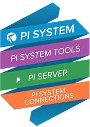 Introducción al PI Server