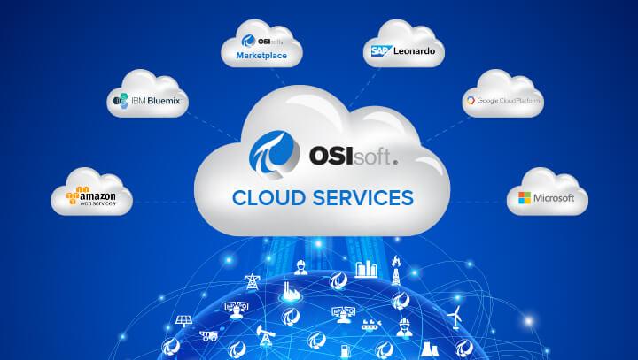 Visão da nuvem da OSIsoft